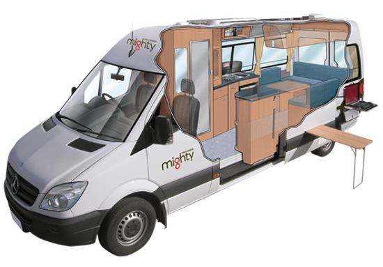 Mighty Deuce 2 Berth Campervan Hire In Australia Drivenow